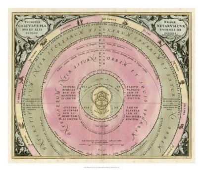 Planetary Chart III art print