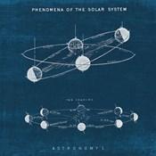 Solar System Blueprint I
