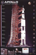 Apollo 11 Manned Mission