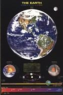 Earth Properties