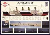 Titanic - map