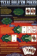 Rules Of Texas Hold 'Em