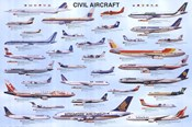 Civil Aircraft