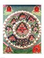 The Paradise of Shambhala, Tibetan Banner