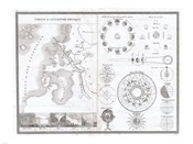 1838 Physical Tableay and Astronomy Chart