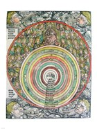Zodiac Chart of the four Winds