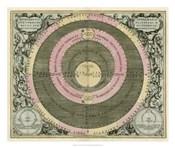 Planetary Chart II