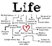 Life Chart 1