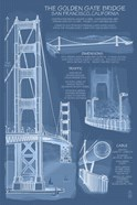 The Golden Gate Bridge Plans