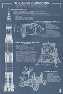 The Apollo Missions Plans