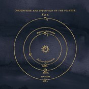 Geography of the Heavens X Blue Gold