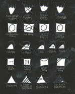 Laundry Room Icons